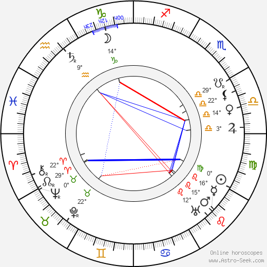 John Power birth chart, biography, wikipedia 2018, 2019
