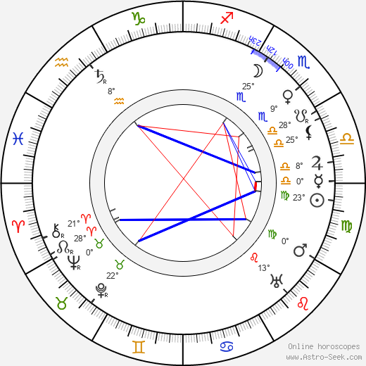 Edward Puchalski birth chart, biography, wikipedia 2020, 2021