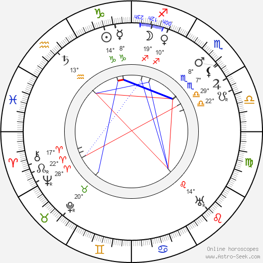 James Stuart Blackton birth chart, biography, wikipedia 2019, 2020