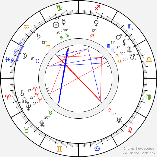 Terezie Brzková birth chart, biography, wikipedia 2018, 2019