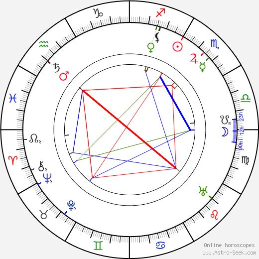 Elizabeth Patterson birth chart, Elizabeth Patterson astro natal horoscope, astrology