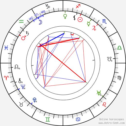 Frank Reicher tema natale, oroscopo, Frank Reicher oroscopi gratuiti, astrologia