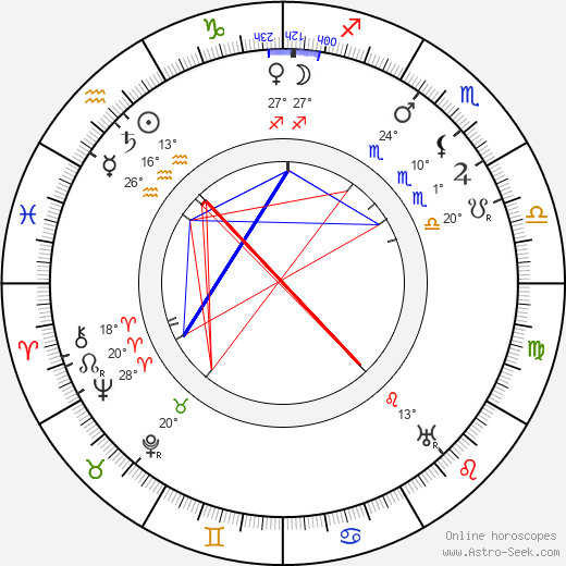 Valerie Bergere birth chart, biography, wikipedia 2020, 2021