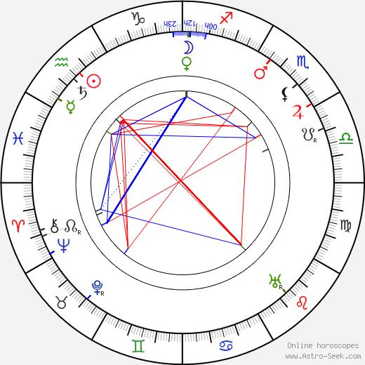 Valerie Bergere birth chart, Valerie Bergere astro natal horoscope, astrology