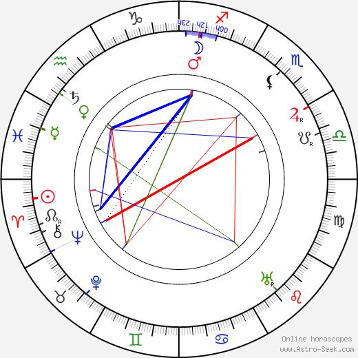 Helen Westley tema natale, oroscopo, Helen Westley oroscopi gratuiti, astrologia