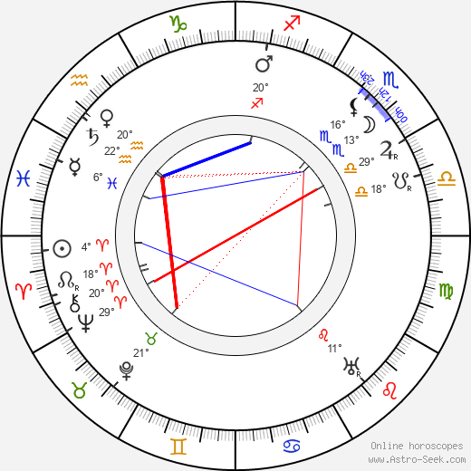Spencer Charters birth chart, biography, wikipedia 2019, 2020