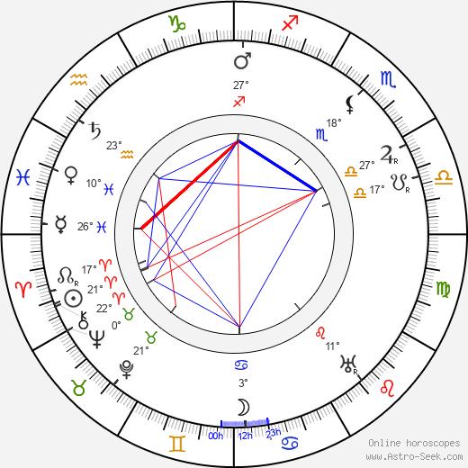 Brandon Tynan birth chart, biography, wikipedia 2019, 2020