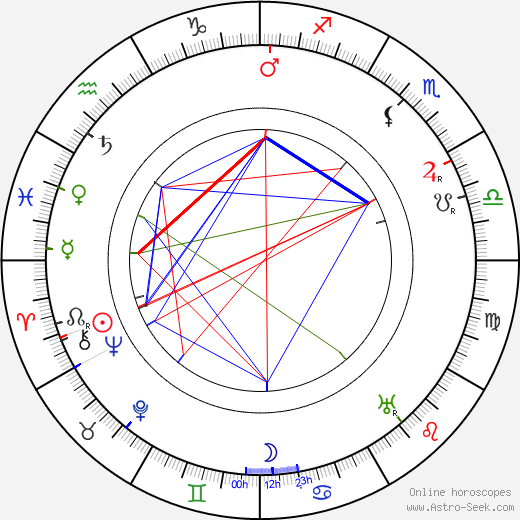 Brandon Tynan astro natal birth chart, Brandon Tynan horoscope, astrology