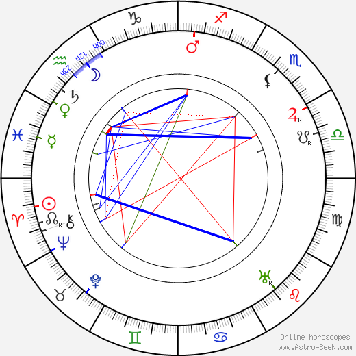 Edgar Wallace astro natal birth chart, Edgar Wallace horoscope, astrology