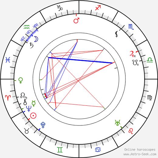 Henry A. Barrows tema natale, oroscopo, Henry A. Barrows oroscopi gratuiti, astrologia