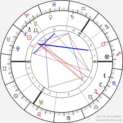 Paul Pfeiffer tema natale, oroscopo, Paul Pfeiffer oroscopi gratuiti, astrologia