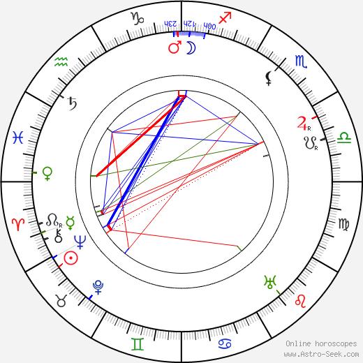 Ugo Falena день рождения гороскоп, Ugo Falena Натальная карта онлайн