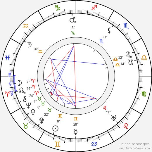 Cornelius Hintner birth chart, biography, wikipedia 2019, 2020