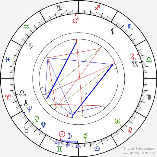 Albert E. Smith astro natal birth chart, Albert E. Smith horoscope, astrology