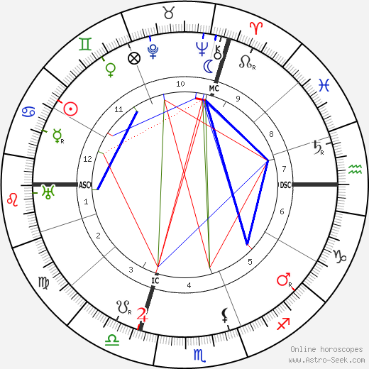 Henri Leon Lebesgue tema natale, oroscopo, Henri Leon Lebesgue oroscopi gratuiti, astrologia