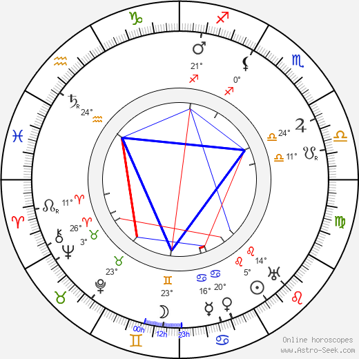 Kaapo Murros birth chart, biography, wikipedia 2019, 2020