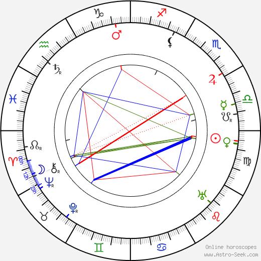E. A. Martin tema natale, oroscopo, E. A. Martin oroscopi gratuiti, astrologia