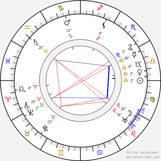 Edmund Gwenn birth chart, biography, wikipedia 2019, 2020