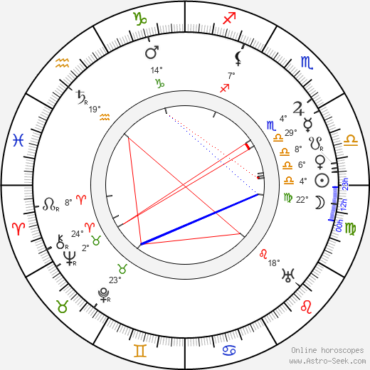 Lincoln Plumer birth chart, biography, wikipedia 2019, 2020
