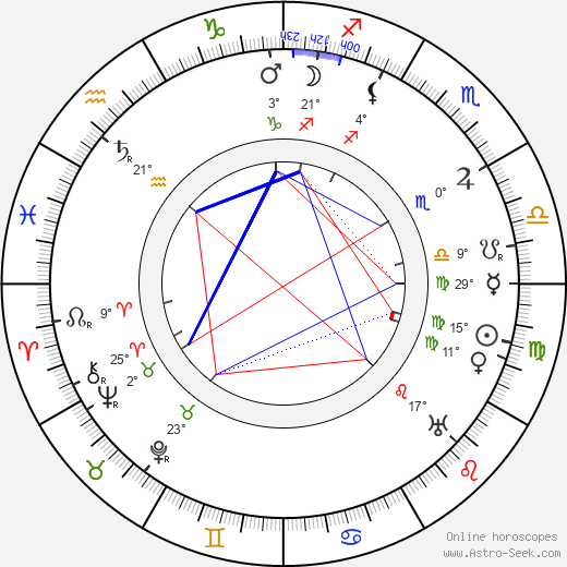 Wolfgang Neff birth chart, biography, wikipedia 2019, 2020