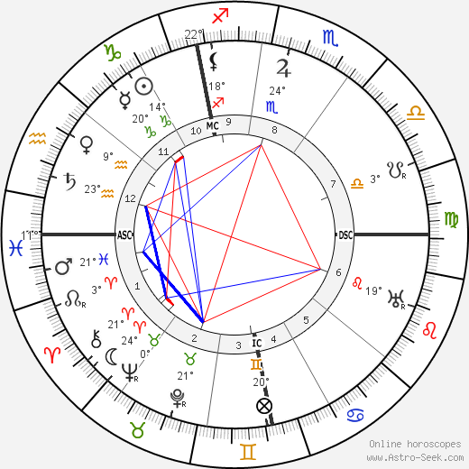 Konrad Adenauer birth chart, biography, wikipedia 2018, 2019
