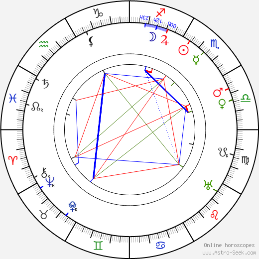 Clarence Wilson astro natal birth chart, Clarence Wilson horoscope, astrology