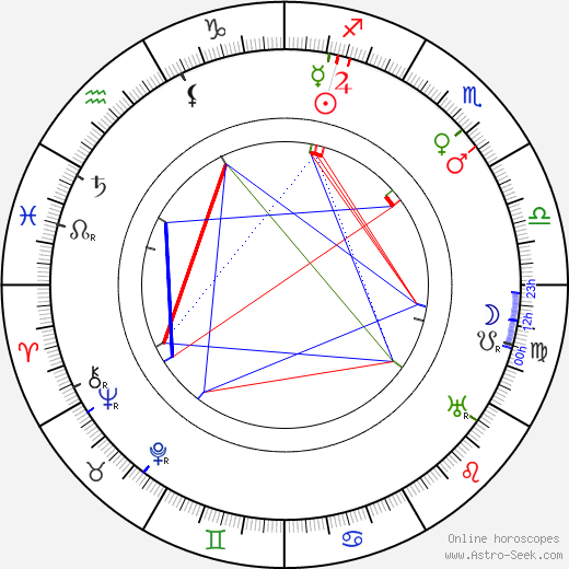 Eduard Rothauser astro natal birth chart, Eduard Rothauser horoscope, astrology