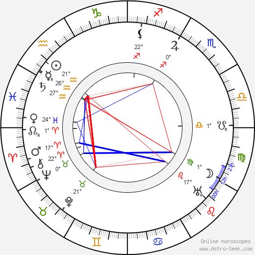 Paul Ollivier birth chart, biography, wikipedia 2019, 2020