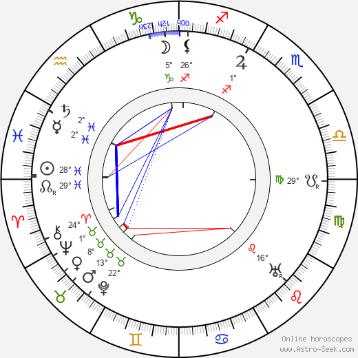 Brinsley Shaw birth chart, biography, wikipedia 2019, 2020