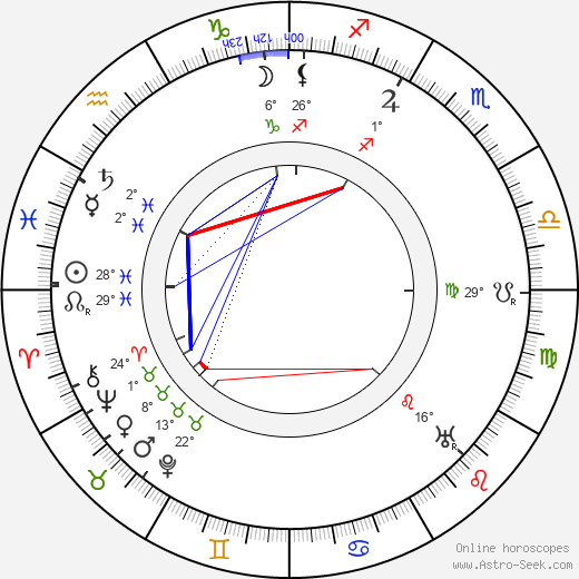 Frank Darien birth chart, biography, wikipedia 2017, 2018