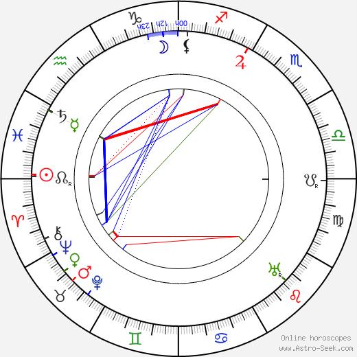 Frank Darien astro natal birth chart, Frank Darien horoscope, astrology