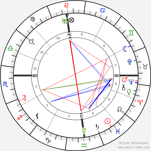 Pope Pius XII astro natal birth chart, Pope Pius XII horoscope, astrology