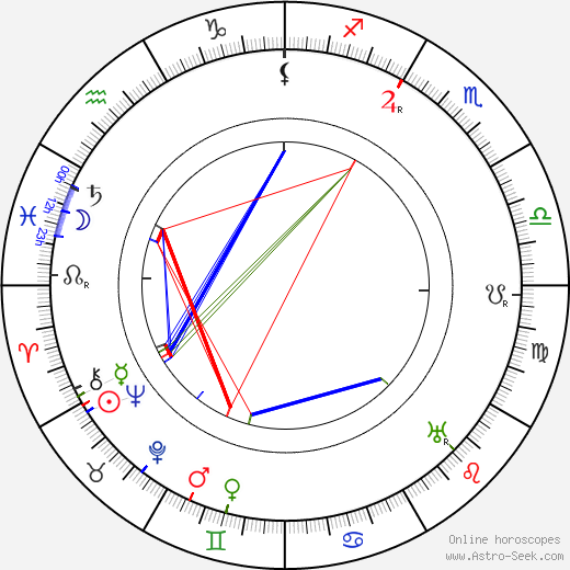 Bernhard Wuolle astro natal birth chart, Bernhard Wuolle horoscope, astrology