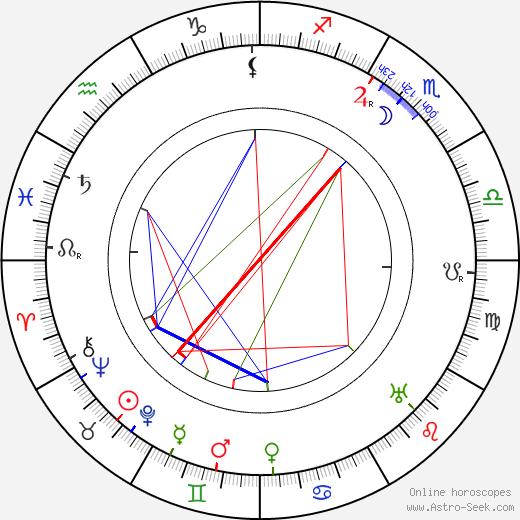 Gualtiero Tumiati tema natale, oroscopo, Gualtiero Tumiati oroscopi gratuiti, astrologia