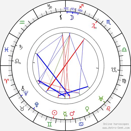 Carl Enckell astro natal birth chart, Carl Enckell horoscope, astrology
