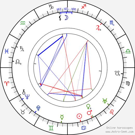 John Elliott astro natal birth chart, John Elliott horoscope, astrology
