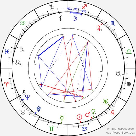 William Farnum astro natal birth chart, William Farnum horoscope, astrology