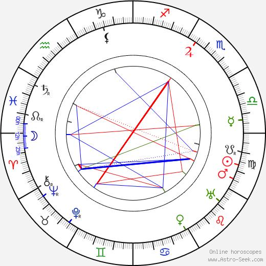 Antonie Jaeckel astro natal birth chart, Antonie Jaeckel horoscope, astrology