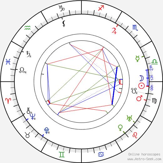 Enrico Guazzoni tema natale, oroscopo, Enrico Guazzoni oroscopi gratuiti, astrologia