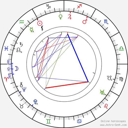 Emil Pollert tema natale, oroscopo, Emil Pollert oroscopi gratuiti, astrologia