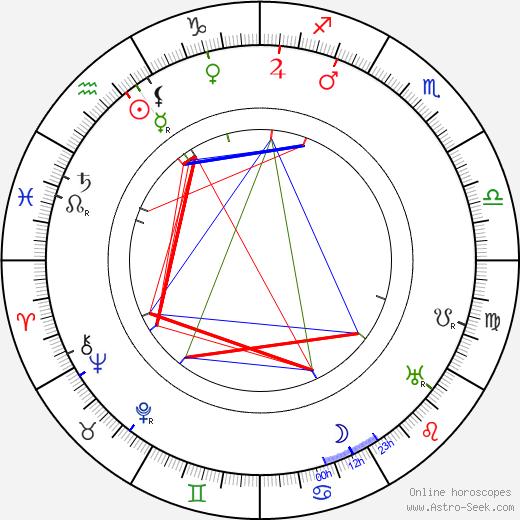 Eugen Illés astro natal birth chart, Eugen Illés horoscope, astrology