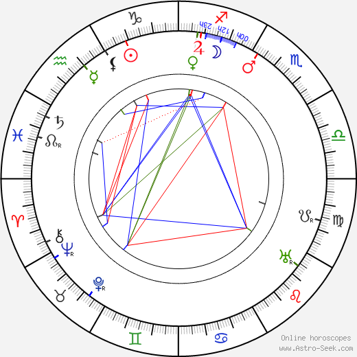 Sam Harris astro natal birth chart, Sam Harris horoscope, astrology