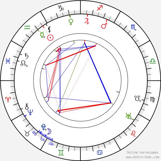 Yevgeni Slavinsky tema natale, oroscopo, Yevgeni Slavinsky oroscopi gratuiti, astrologia