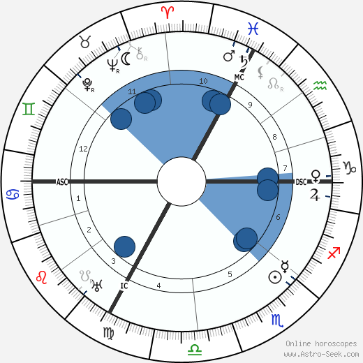 Jules Isaac wikipedia, horoscope, astrology, instagram