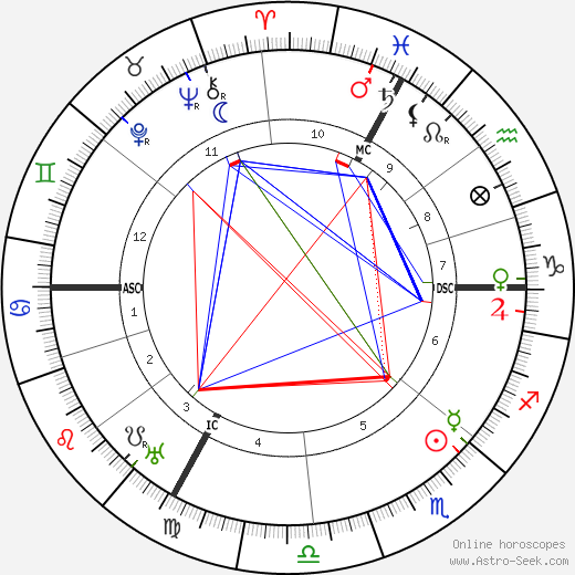 Jules Isaac astro natal birth chart, Jules Isaac horoscope, astrology