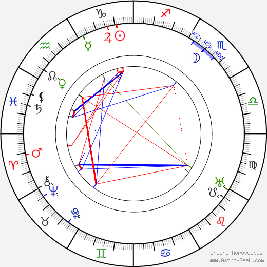 Jaroslav Hurt astro natal birth chart, Jaroslav Hurt horoscope, astrology