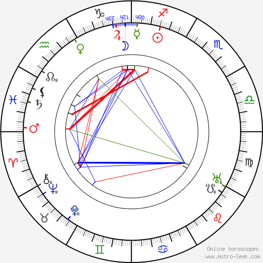 Paul Bonatz tema natale, oroscopo, Paul Bonatz oroscopi gratuiti, astrologia