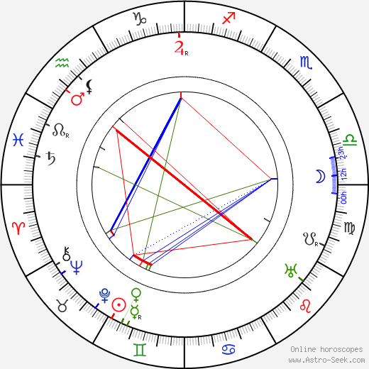 David Burton tema natale, oroscopo, David Burton oroscopi gratuiti, astrologia