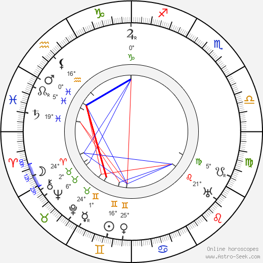 Charles R. Bowers birth chart, biography, wikipedia 2019, 2020