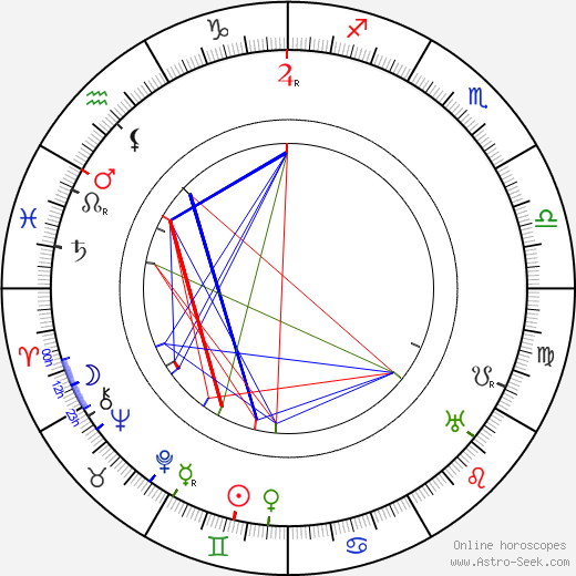 Charles R. Bowers astro natal birth chart, Charles R. Bowers horoscope, astrology